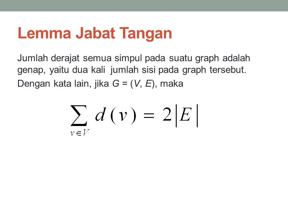 Lemma Jabat Tangan Jumlah derajat semua simpul pada suatu graph adalah genap, yaitu dua kali jumlah sisi pada graph tersebut. Dengan kata lain, jika G