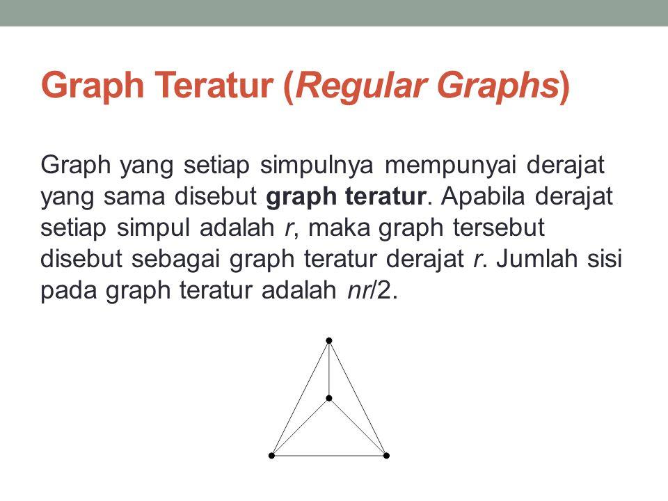 Graph Teratur (Regular Graphs) Graph yang setiap simpulnya mempunyai derajat yang sama disebut graph teratur. Apabila derajat setiap simpul adalah r,