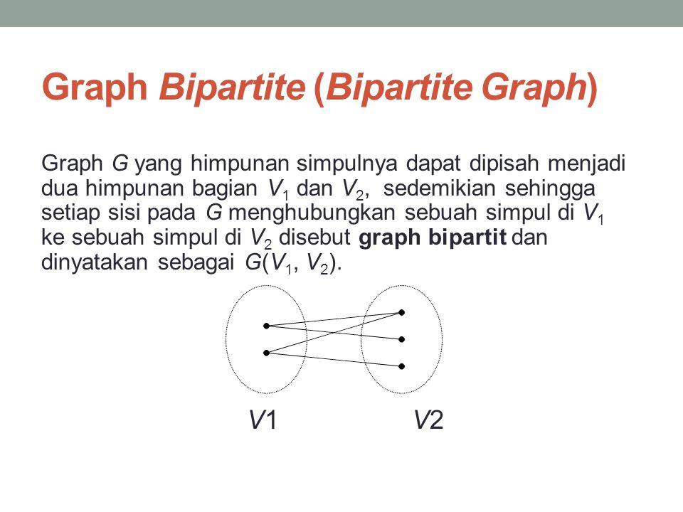 Graph Bipartite (Bipartite Graph) Graph G yang himpunan simpulnya dapat dipisah menjadi dua himpunan bagian V 1 dan V 2, sedemikian sehingga setiap si