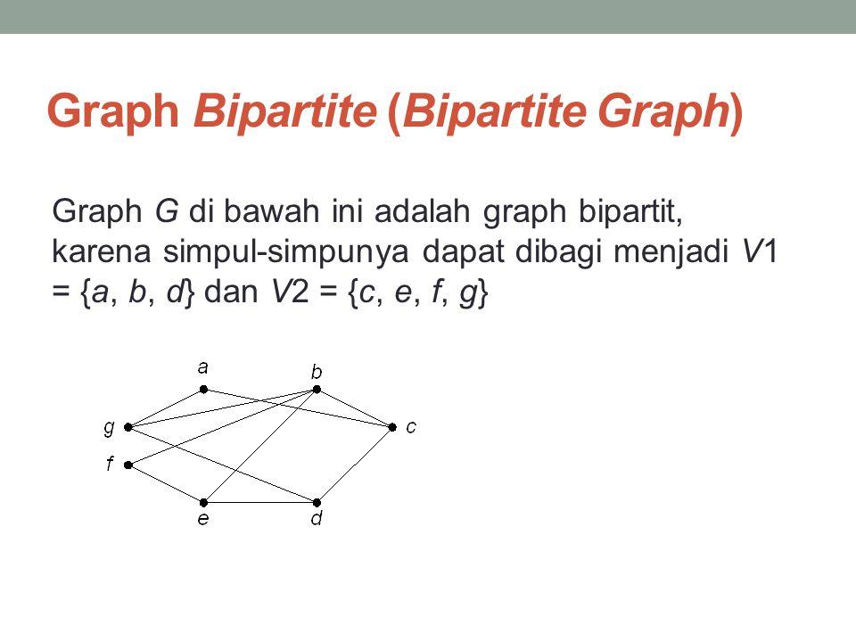 Graph Bipartite (Bipartite Graph) Graph G di bawah ini adalah graph bipartit, karena simpul-simpunya dapat dibagi menjadi V1 = {a, b, d} dan V2 = {c,