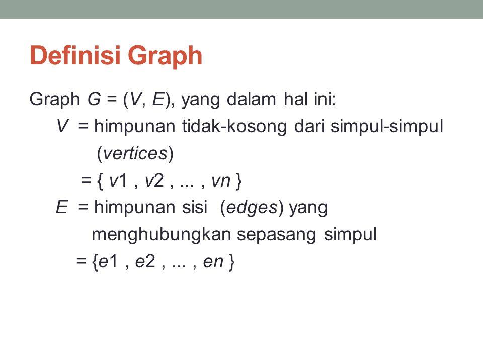 Definisi Graph Graph G = (V, E), yang dalam hal ini: V = himpunan tidak-kosong dari simpul-simpul (vertices) = { v1, v2,..., vn } E = himpunan sisi (e