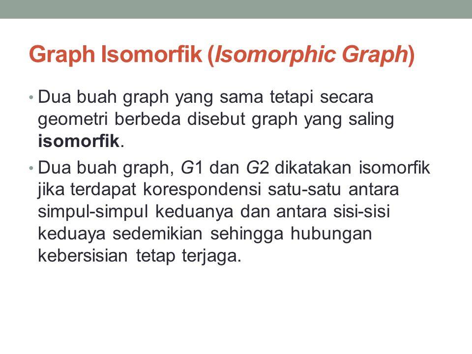 Graph Isomorfik (Isomorphic Graph) • Dua buah graph yang sama tetapi secara geometri berbeda disebut graph yang saling isomorfik. • Dua buah graph, G1