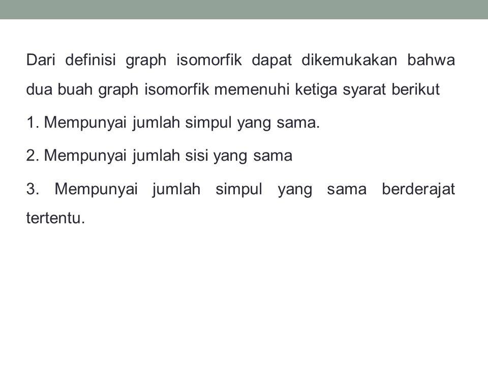 Dari definisi graph isomorfik dapat dikemukakan bahwa dua buah graph isomorfik memenuhi ketiga syarat berikut 1. Mempunyai jumlah simpul yang sama. 2.