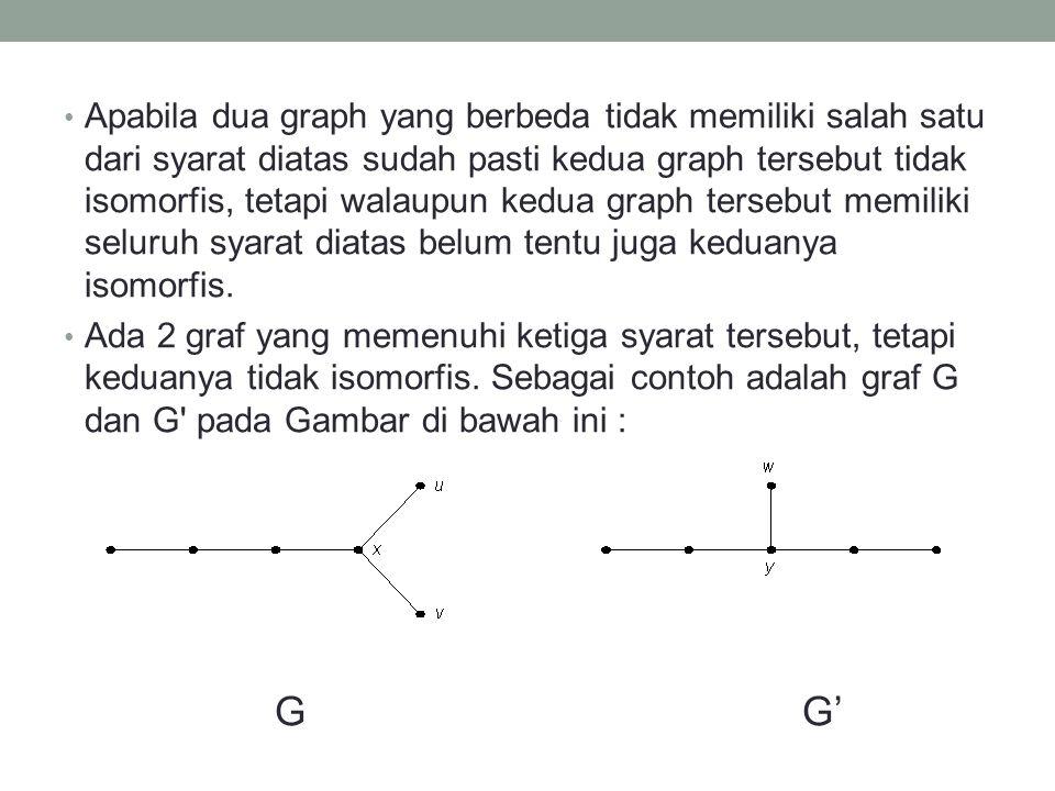 • Apabila dua graph yang berbeda tidak memiliki salah satu dari syarat diatas sudah pasti kedua graph tersebut tidak isomorfis, tetapi walaupun kedua