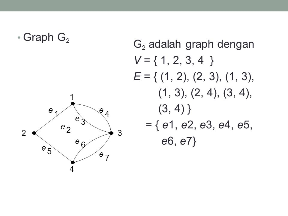 • Graph G 2 G 2 adalah graph dengan V = { 1, 2, 3, 4 } E = { (1, 2), (2, 3), (1, 3), (1, 3), (2, 4), (3, 4), (3, 4) } = { e1, e2, e3, e4, e5, e6, e7}