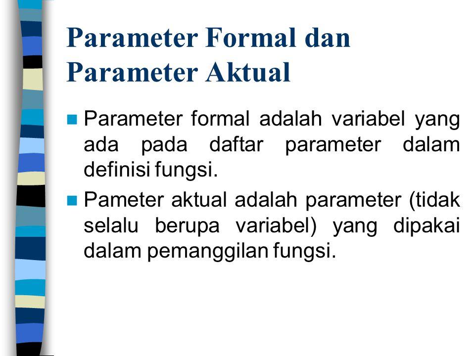Parameter Formal dan Parameter Aktual  Parameter formal adalah variabel yang ada pada daftar parameter dalam definisi fungsi.  Pameter aktual adalah