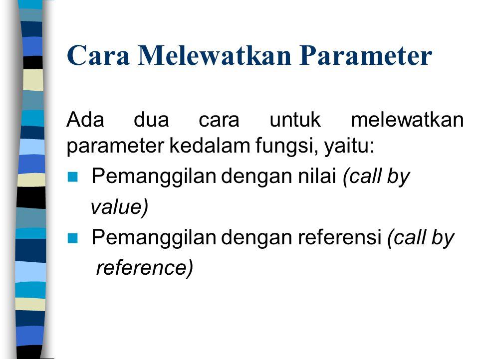 Cara Melewatkan Parameter Ada dua cara untuk melewatkan parameter kedalam fungsi, yaitu:  Pemanggilan dengan nilai (call by value)  Pemanggilan deng