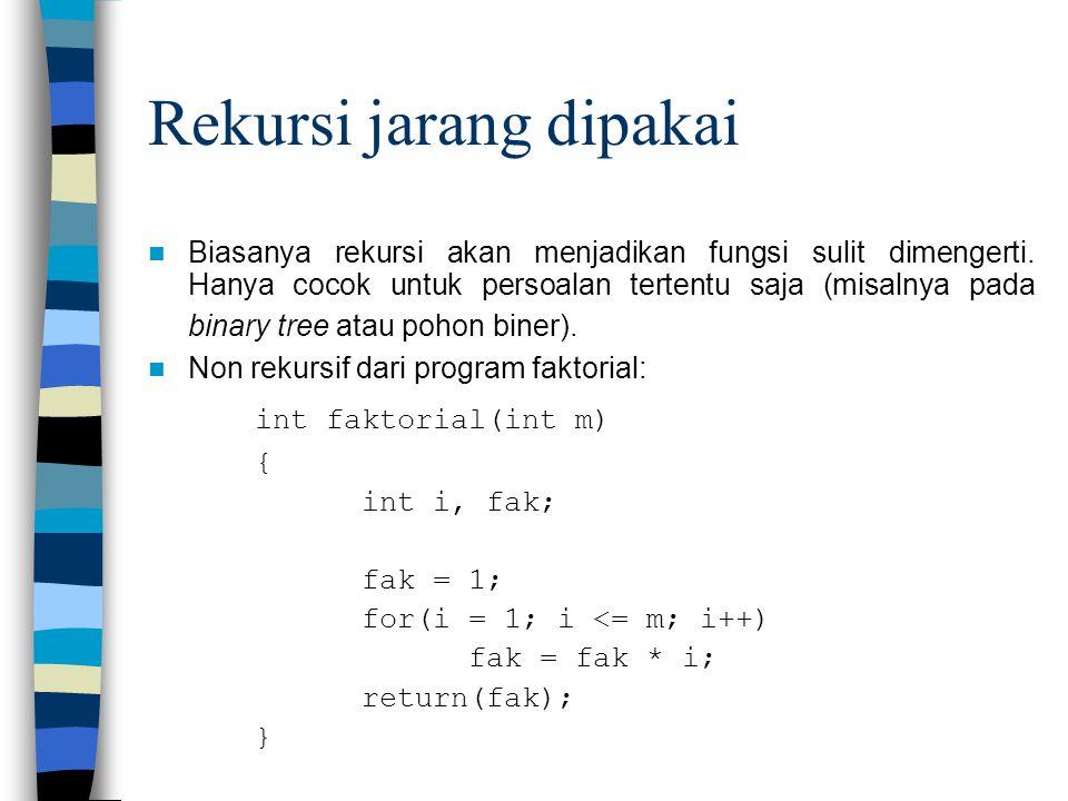 Rekursi jarang dipakai  Biasanya rekursi akan menjadikan fungsi sulit dimengerti. Hanya cocok untuk persoalan tertentu saja (misalnya pada binary tre