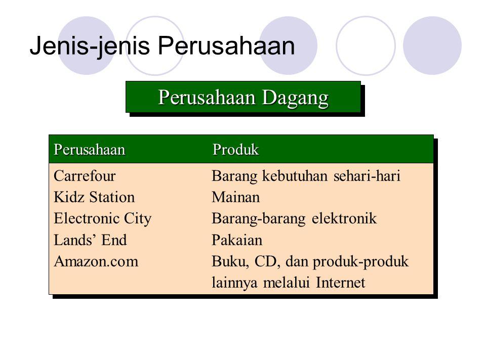 Proses Penyediaan Informasi 2 Menilai kebutuhan informasi dari pihak-pihak yang berkepentingan.