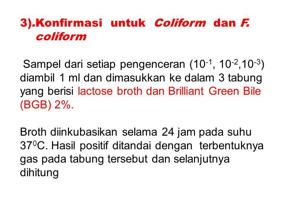 3).Konfirmasi untuk Coliform dan F. coliform Sampel dari setiap pengenceran (10 -1, 10 -2,10 -3 ) diambil 1 ml dan dimasukkan ke dalam 3 tabung yang b
