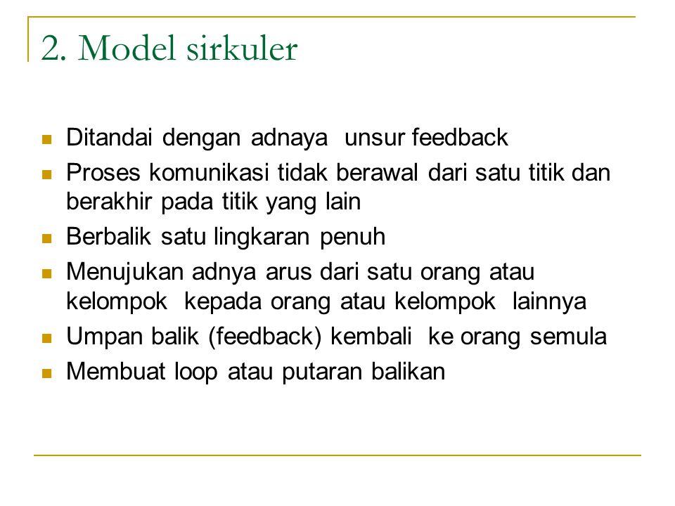 2. Model sirkuler  Ditandai dengan adnaya unsur feedback  Proses komunikasi tidak berawal dari satu titik dan berakhir pada titik yang lain  Berbal