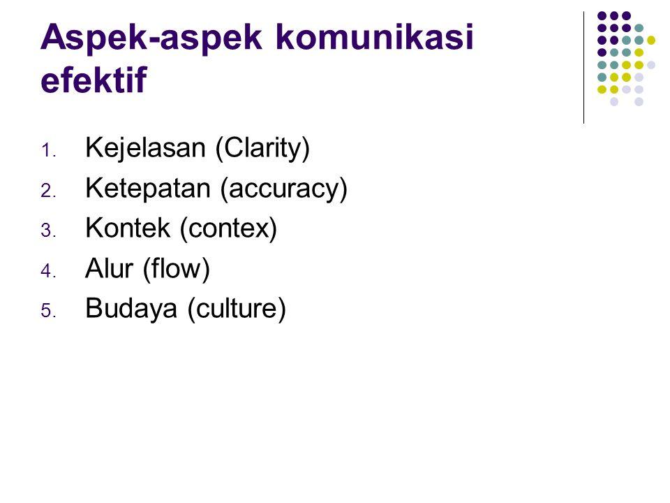 Aspek-aspek komunikasi efektif 1. Kejelasan (Clarity) 2. Ketepatan (accuracy) 3. Kontek (contex) 4. Alur (flow) 5. Budaya (culture)