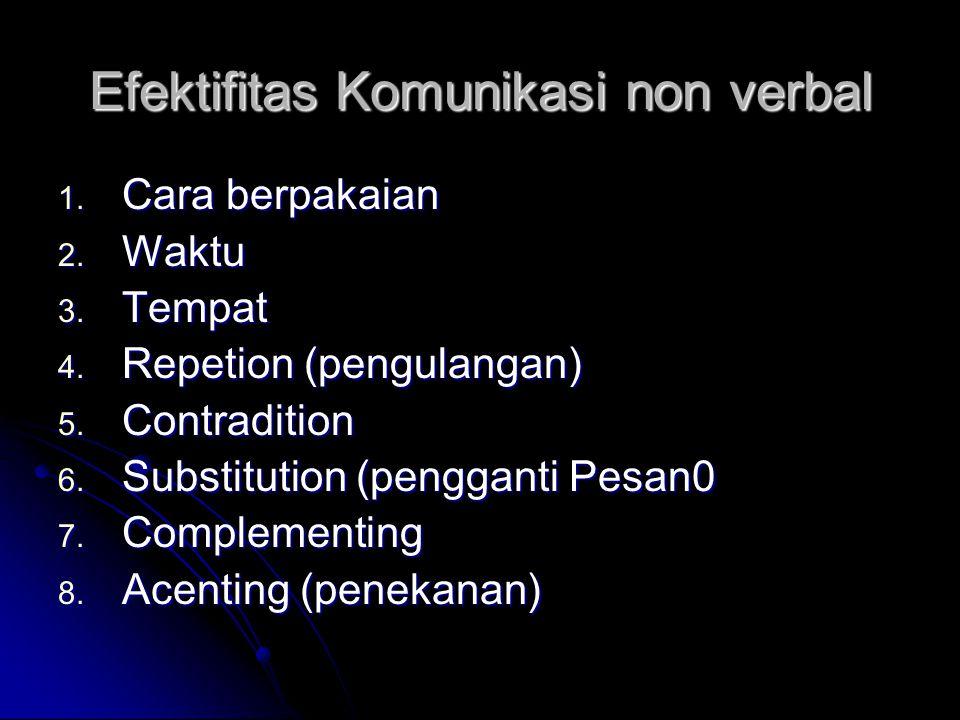 Efektifitas Komunikasi non verbal 1. Cara berpakaian 2. Waktu 3. Tempat 4. Repetion (pengulangan) 5. Contradition 6. Substitution (pengganti Pesan0 7.