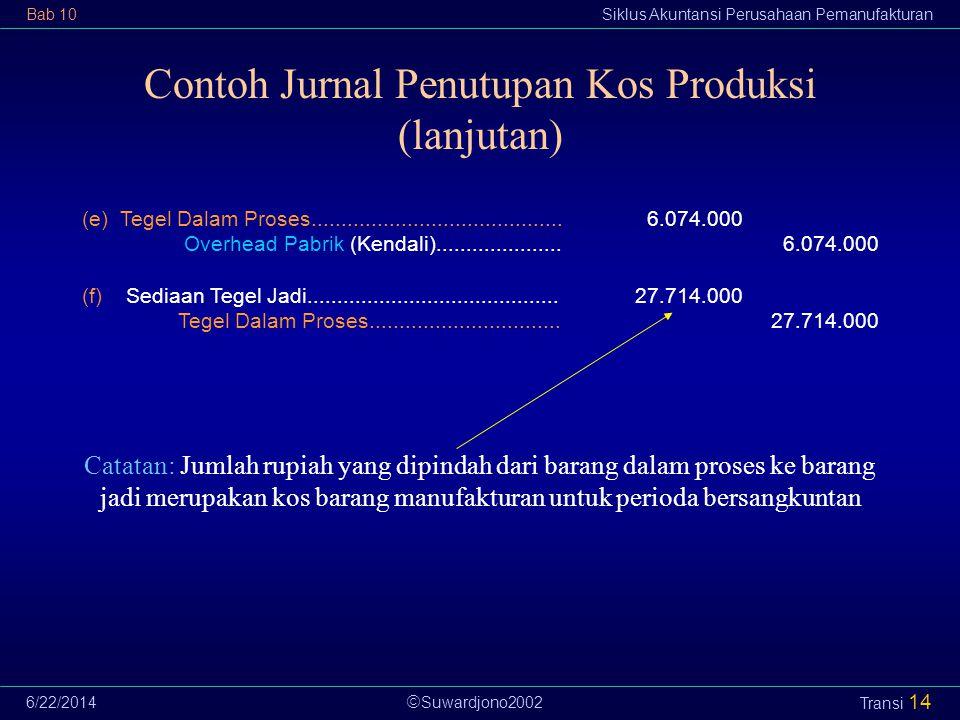  Suwardjono2002 Bab 10Siklus Akuntansi Perusahaan Pemanufakturan 6/22/2014 Transi 14 Catatan: Jumlah rupiah yang dipindah dari barang dalam proses ke barang jadi merupakan kos barang manufakturan untuk perioda bersangkuntan Contoh Jurnal Penutupan Kos Produksi (lanjutan) (e) Tegel Dalam Proses..........................................