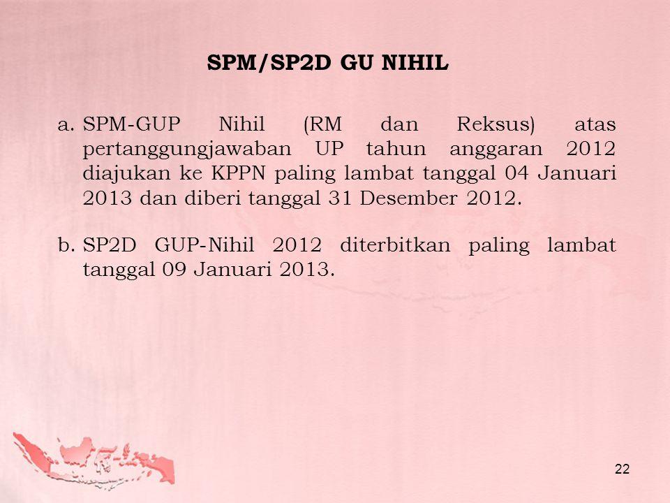 a.SPM-GUP Nihil (RM dan Reksus) atas pertanggungjawaban UP tahun anggaran 2012 diajukan ke KPPN paling lambat tanggal 04 Januari 2013 dan diberi tangg