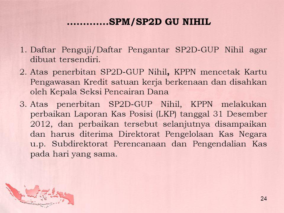 1.Daftar Penguji/Daftar Pengantar SP2D-GUP Nihil agar dibuat tersendiri. 2.Atas penerbitan SP2D-GUP Nihil, KPPN mencetak Kartu Pengawasan Kredit satua