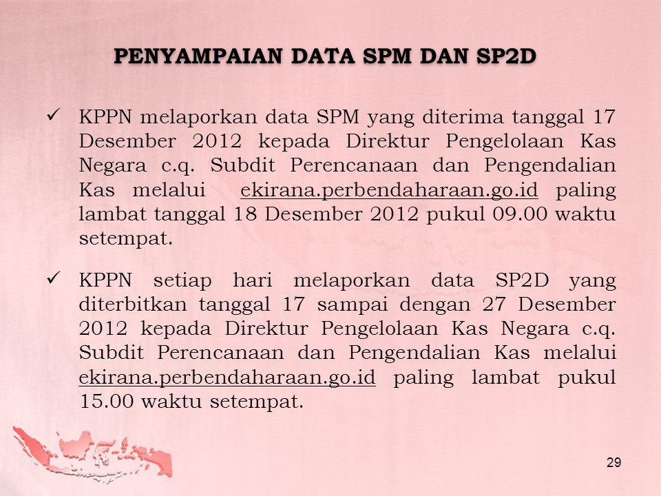  KPPN melaporkan data SPM yang diterima tanggal 17 Desember 2012 kepada Direktur Pengelolaan Kas Negara c.q. Subdit Perencanaan dan Pengendalian Kas