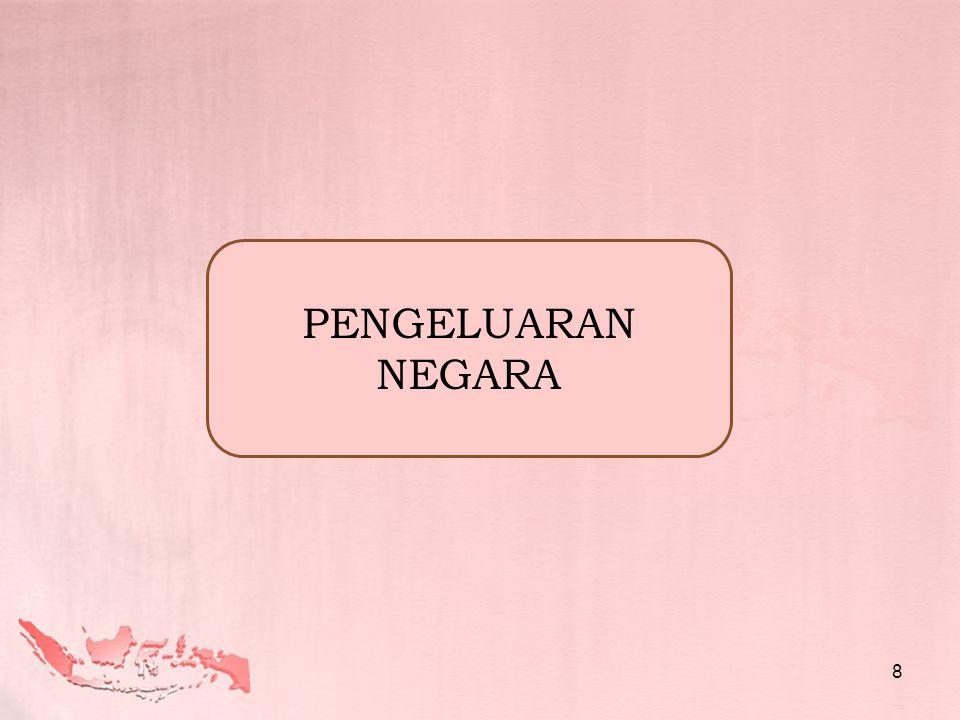 PENGELUARAN NEGARA 8