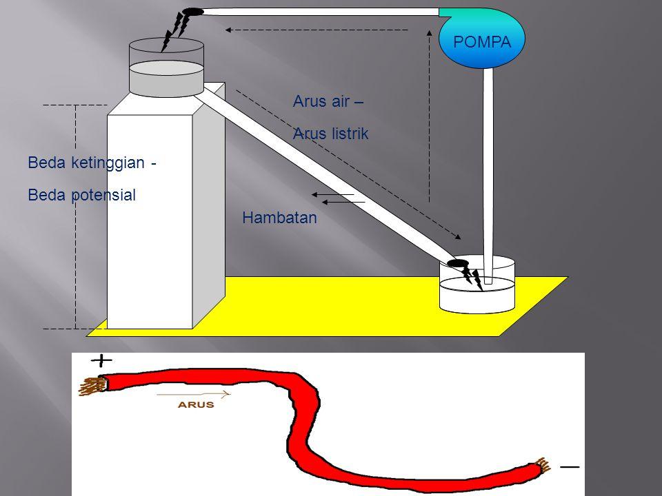 POMPA Hambatan Arus air – Arus listrik Beda ketinggian - Beda potensial