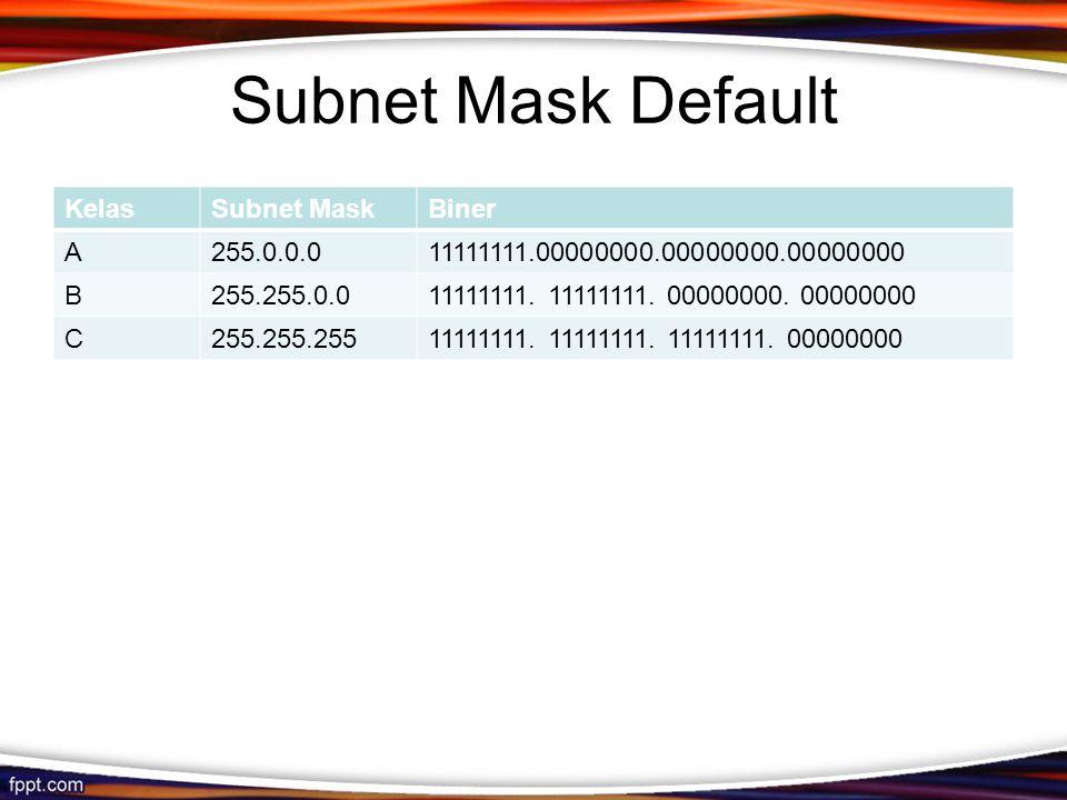 Subnet Mask Default KelasSubnet MaskBiner A255.0.0.011111111.00000000.00000000.00000000 B255.255.0.011111111.