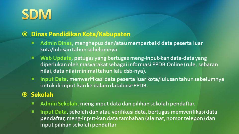  Dinas Pendidikan Kota/Kabupaten  Admin Dinas, menghapus dan/atau memperbaiki data peserta luar kota/lulusan tahun sebelumnya.  Web Update, petugas
