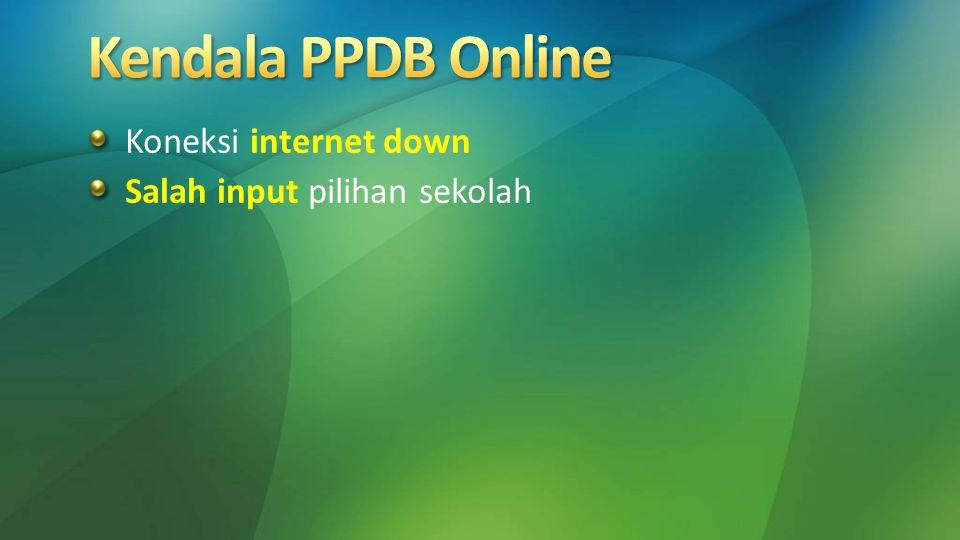 Koneksi internet down Salah input pilihan sekolah