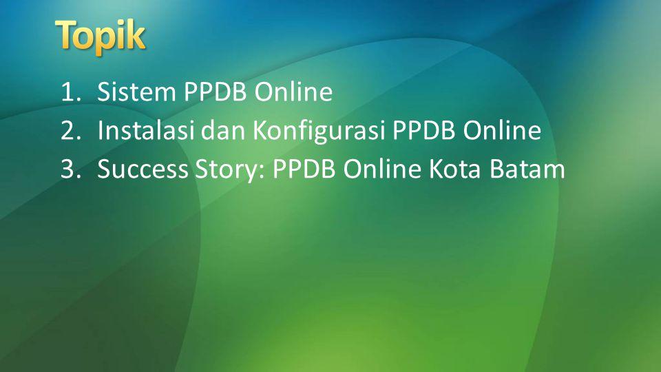1.Sistem PPDB Online 2.Instalasi dan Konfigurasi PPDB Online 3.Success Story: PPDB Online Kota Batam