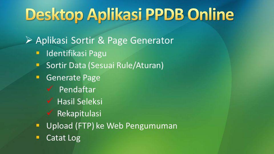  Aplikasi Sortir & Page Generator  Identifikasi Pagu  Sortir Data (Sesuai Rule/Aturan)  Generate Page  Pendaftar  Hasil Seleksi  Rekapitulasi 