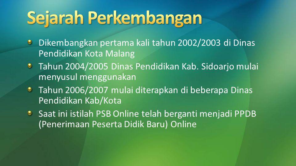 Dikembangkan pertama kali tahun 2002/2003 di Dinas Pendidikan Kota Malang Tahun 2004/2005 Dinas Pendidikan Kab. Sidoarjo mulai menyusul menggunakan Ta