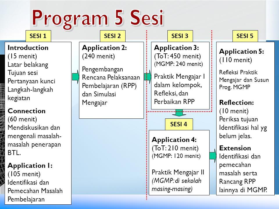 Introduction (15 menit) Latar belakang Tujuan sesi Pertanyaan kunci Langkah-langkah kegiatan Connection (60 menit) Mendiskusikan dan mengenali masalah- masalah penerapan BTL.