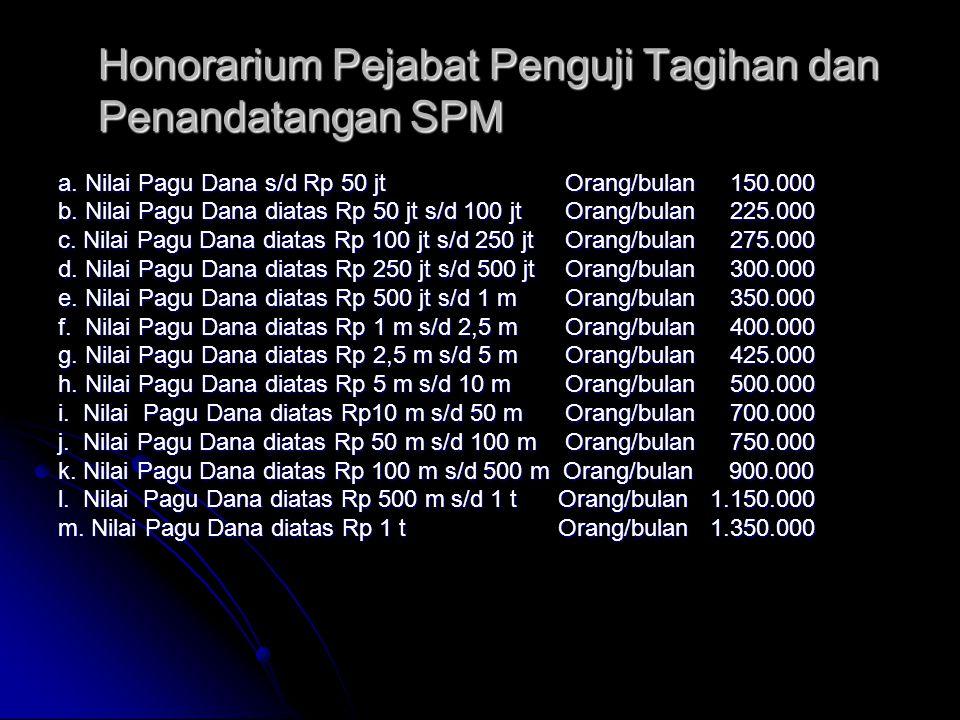 Pejabat Penguji SPP & Penandatangan SPM  Pengguna Anggaran/Kuasa Pengguna Anggaran berhak untuk :  menguji,  membebankan pada mata anggaran yang te