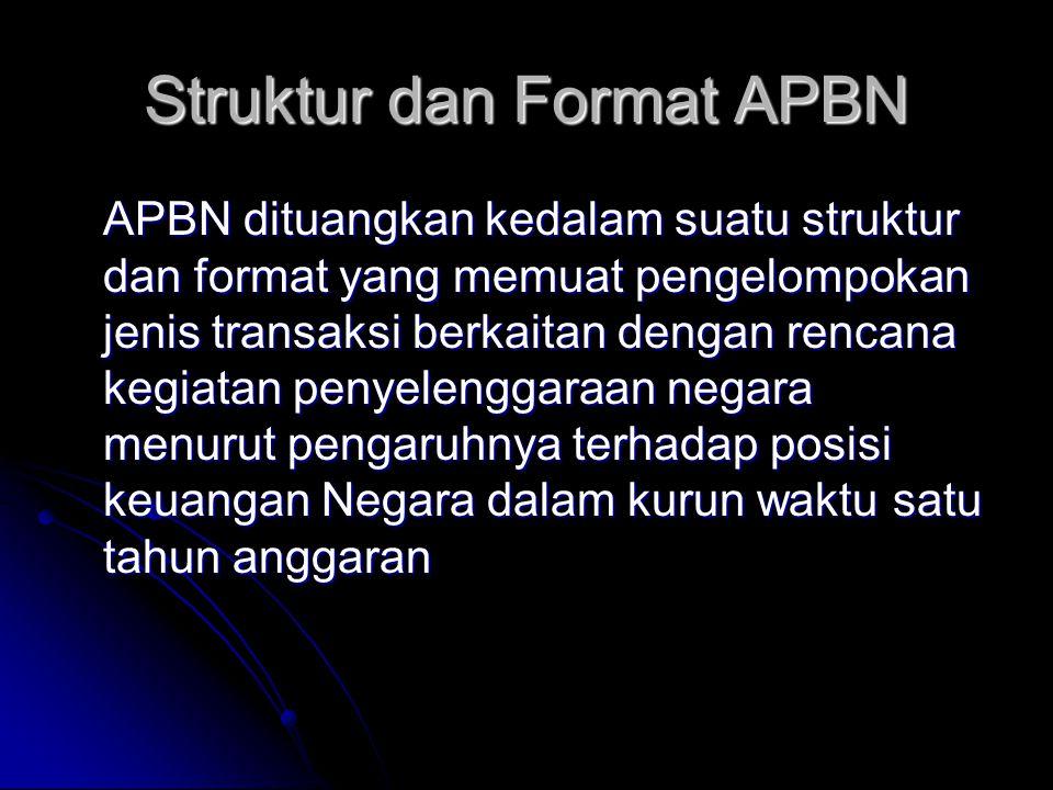 Pengertian Menurut UU no. 17/2003 Pasal 1 angka 7: APBN adalah rencana keuangan tahunan pemerintahan Negara yang disetujui oleh Dewan Perwakilan Rakya
