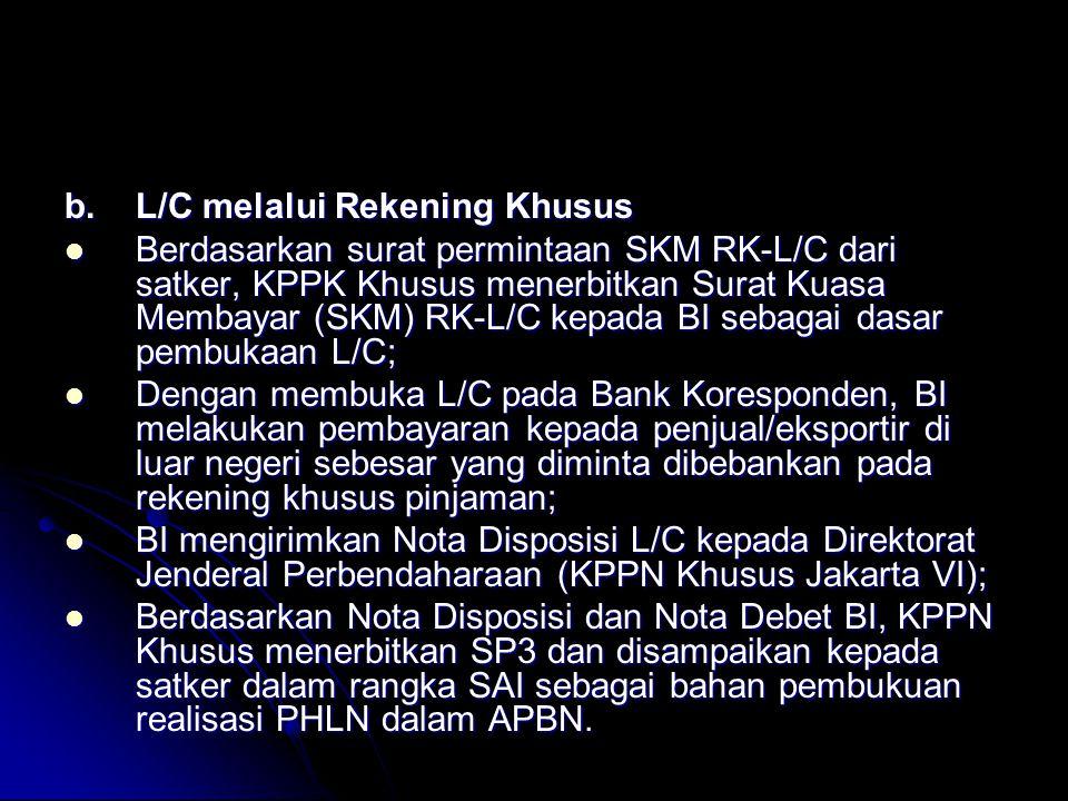 Pembukaan Letter of Credit (L/C) Pembayaran ini utk pengadaan barang impor yang tidak tersedia di dalam negeri, dengan membuka L/C pada Bank Korespond