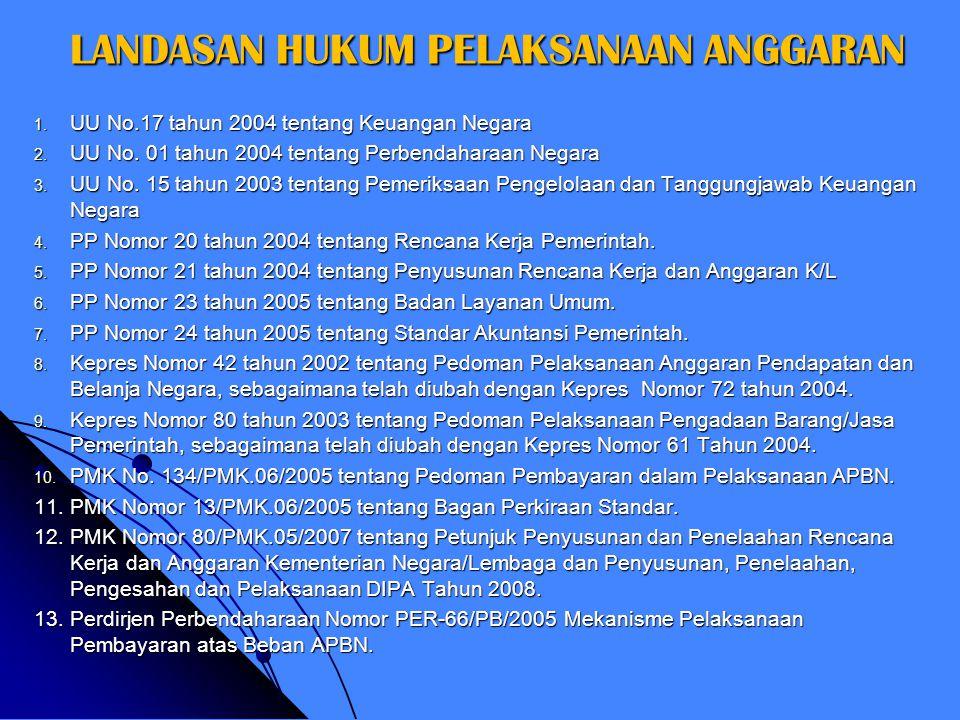 MODUL PELAKSANAAN ANGGARAN Departemen Keuangan Republik Indonesia Tim Program Percepatan Akuntabilitas Keuangan Pemerintah Tahun 2007