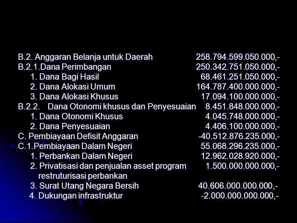 contoh format APBN tahun anggaran 2007 menurut UU 18/2006 sebagai berikut: A.Anggaran Pendapatan Negara dan Hibah723.057.922.783.000,- A.1.Penerimaan