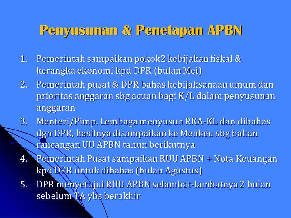 PELAKSANAAN ANGGARAN Siklus Anggaran : 1.Penyusunan & Penetapan APBN 2.Pelaksanaan APBN 3.Pengawasan APBN 4.Pertanggungjawaban APBN