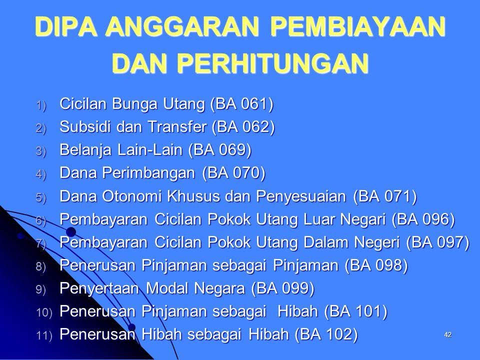 DIPA dalam rangka Pelaksanaan Tugas Pembantuan : DIPA dalam rangka pelaksanaan Tugas Pembantuan adalah dokumen pelaksanaan anggaran dalam rangka penug
