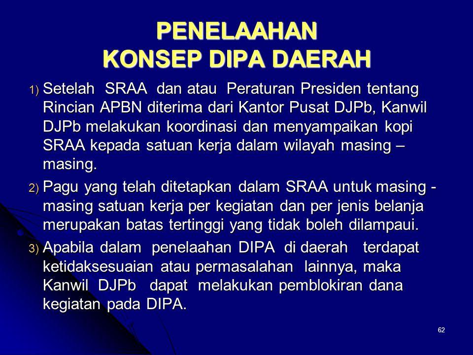 61 Penetapan SRAA 1) DJPb c.q. Direktorat Pelaksanaan Anggaran menerima Peraturan Presiden tentang Rincian APBN dari Menteri Keuangan c.q. Direktorat