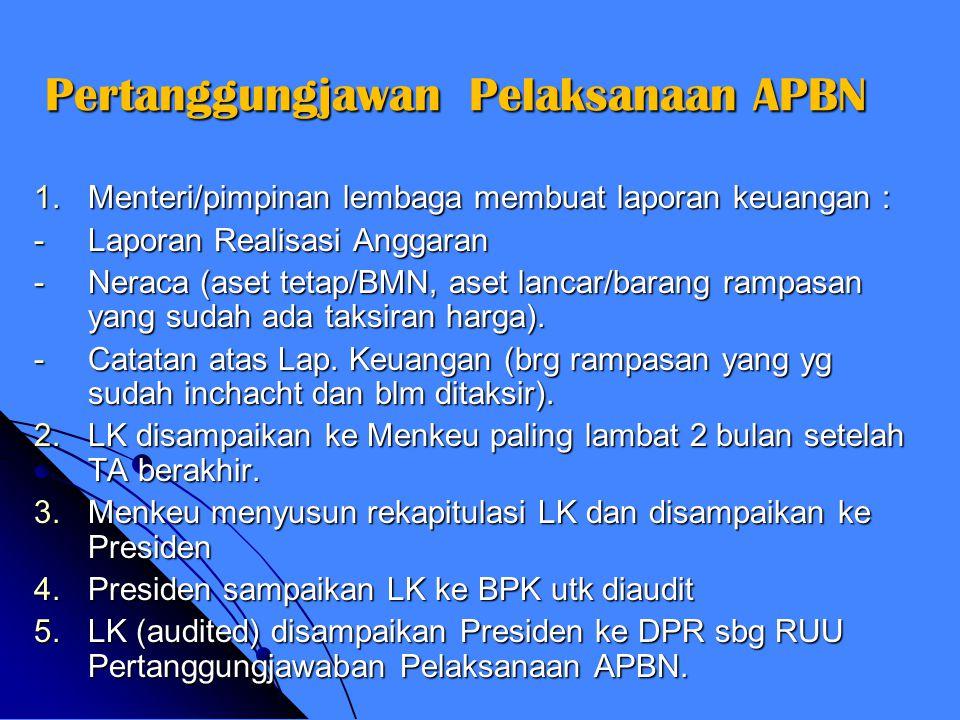 Pengawasan Pelaksanaan APBN Pengawasan Pelaksanaan APBN 1.Pengawasan dilakukan atasan kepala kantor/satker K/L 2.Inspektorat Jenderal melakukan pengaw