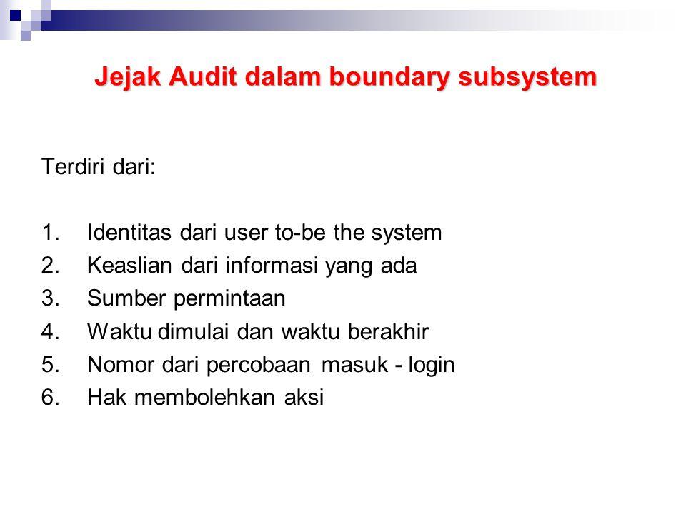 Jejak Audit dalam boundary subsystem Terdiri dari: 1.Identitas dari user to-be the system 2.Keaslian dari informasi yang ada 3.Sumber permintaan 4.Wak