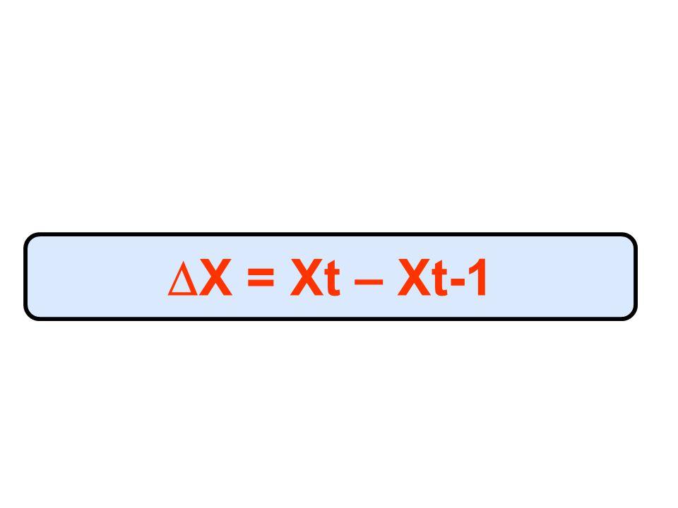  X = Xt – Xt-1