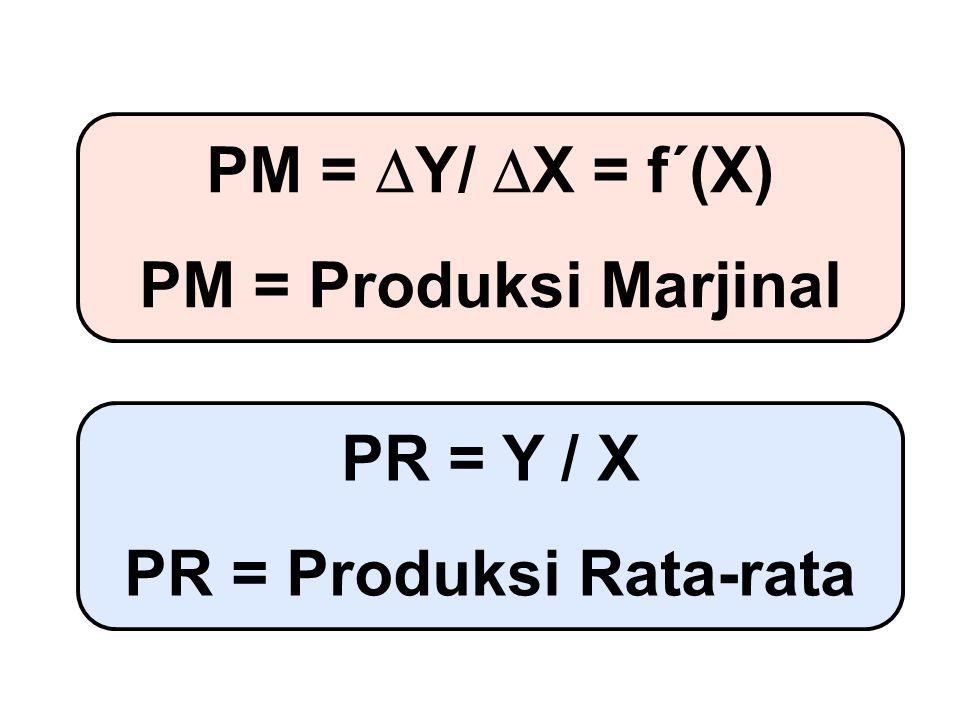 PR = Y / X PR = Produksi Rata-rata PM =  Y/  X = f´(X) PM = Produksi Marjinal