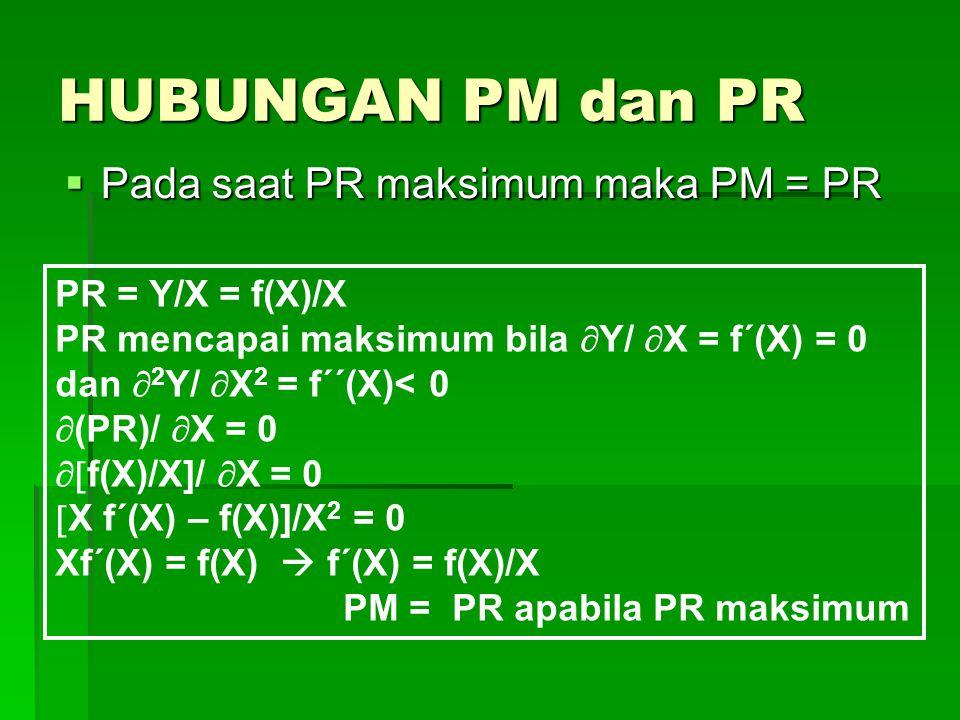 HUBUNGAN PM dan PR  Pada saat PR maksimum maka PM = PR PR = Y/X = f(X)/X PR mencapai maksimum bila  Y/  X = f´(X) = 0 dan  2 Y/  X 2 = f´´(X)< 0  (PR)/  X = 0  f(X)/X]/  X = 0  X f´(X) – f(X)]/X 2 = 0 Xf´(X) = f(X)  f´(X) = f(X)/X PM = PR apabila PR maksimum
