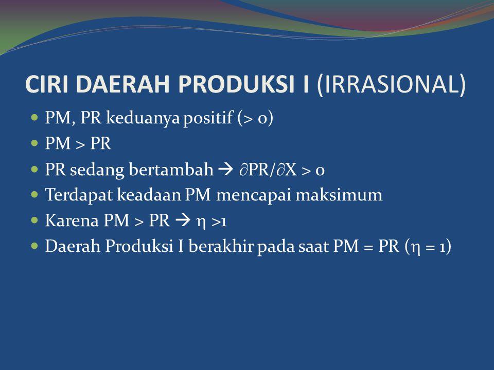 CIRI DAERAH PRODUKSI I (IRRASIONAL) PPM, PR keduanya positif (> 0) PPM > PR PPR sedang bertambah   PR/  X > 0 TTerdapat keadaan PM mencapai maksimum KKarena PM > PR   >1 DDaerah Produksi I berakhir pada saat PM = PR (  = 1)