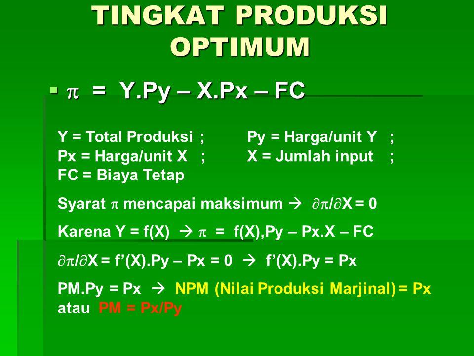 TINGKAT PRODUKSI OPTIMUM   = Y.Py – X.Px – FC Y = Total Produksi;Py = Harga/unit Y; Px = Harga/unit X ;X = Jumlah input; FC = Biaya Tetap Syarat  mencapai maksimum   /  X = 0 Karena Y = f(X)   = f(X),Py – Px.X – FC  /  X = f'(X).Py – Px = 0  f'(X).Py = Px PM.Py = Px  NPM (Nilai Produksi Marjinal) = Px atau PM = Px/Py