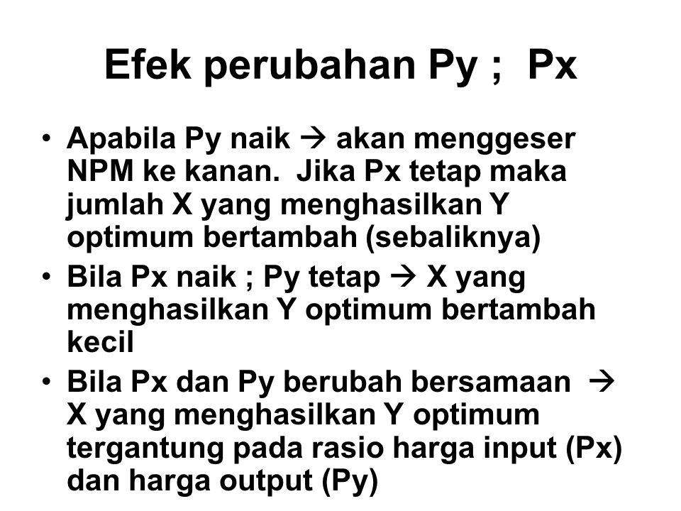 Efek perubahan Py ; Px •Apabila Py naik  akan menggeser NPM ke kanan.