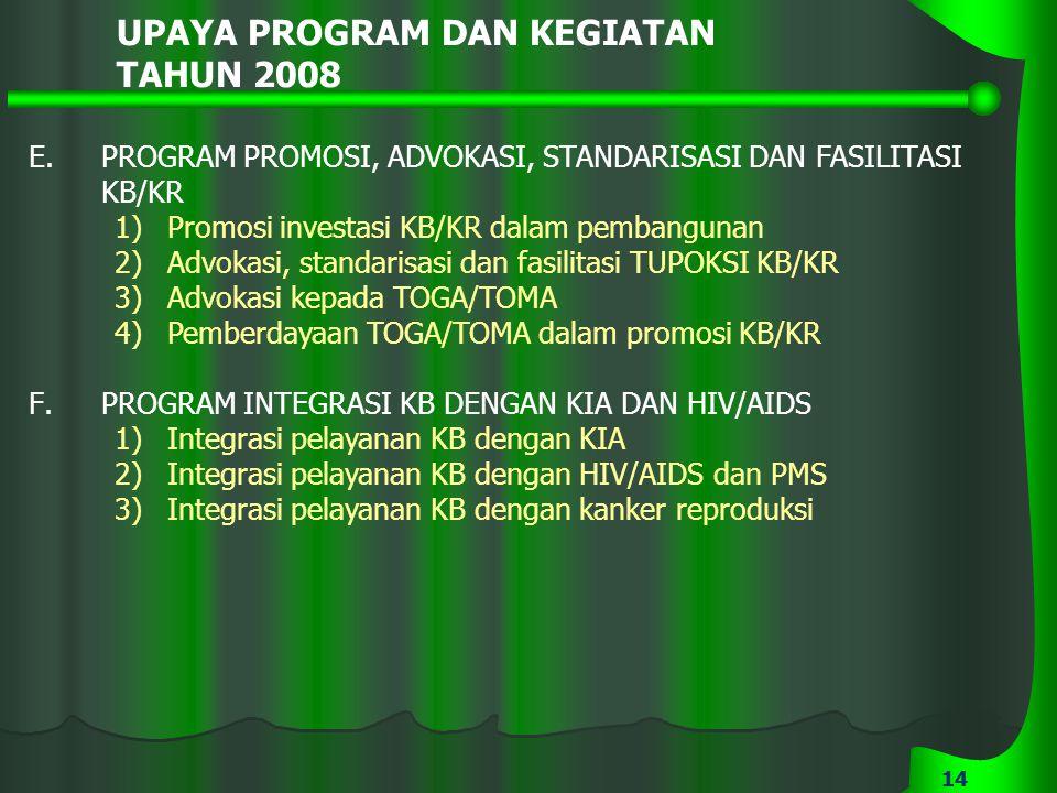 14 UPAYA PROGRAM DAN KEGIATAN TAHUN 2008 E.PROGRAM PROMOSI, ADVOKASI, STANDARISASI DAN FASILITASI KB/KR 1)Promosi investasi KB/KR dalam pembangunan 2)