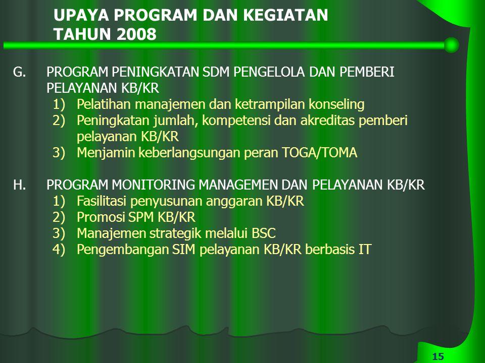15 UPAYA PROGRAM DAN KEGIATAN TAHUN 2008 G.PROGRAM PENINGKATAN SDM PENGELOLA DAN PEMBERI PELAYANAN KB/KR 1)Pelatihan manajemen dan ketrampilan konseli