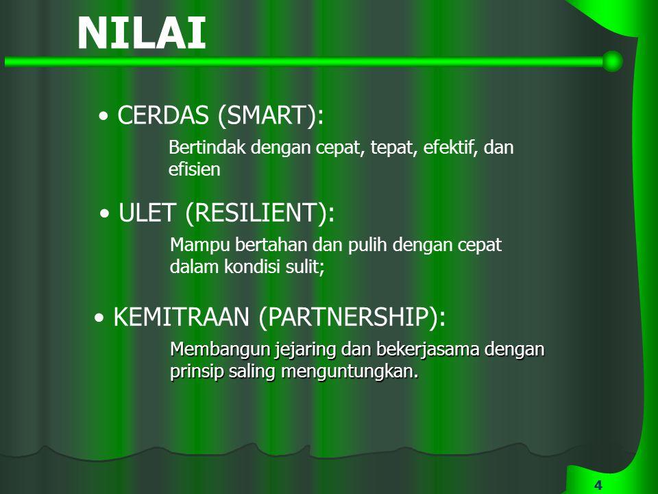 44 NILAI • CERDAS (SMART): Bertindak dengan cepat, tepat, efektif, dan efisien • ULET (RESILIENT): Mampu bertahan dan pulih dengan cepat dalam kondisi
