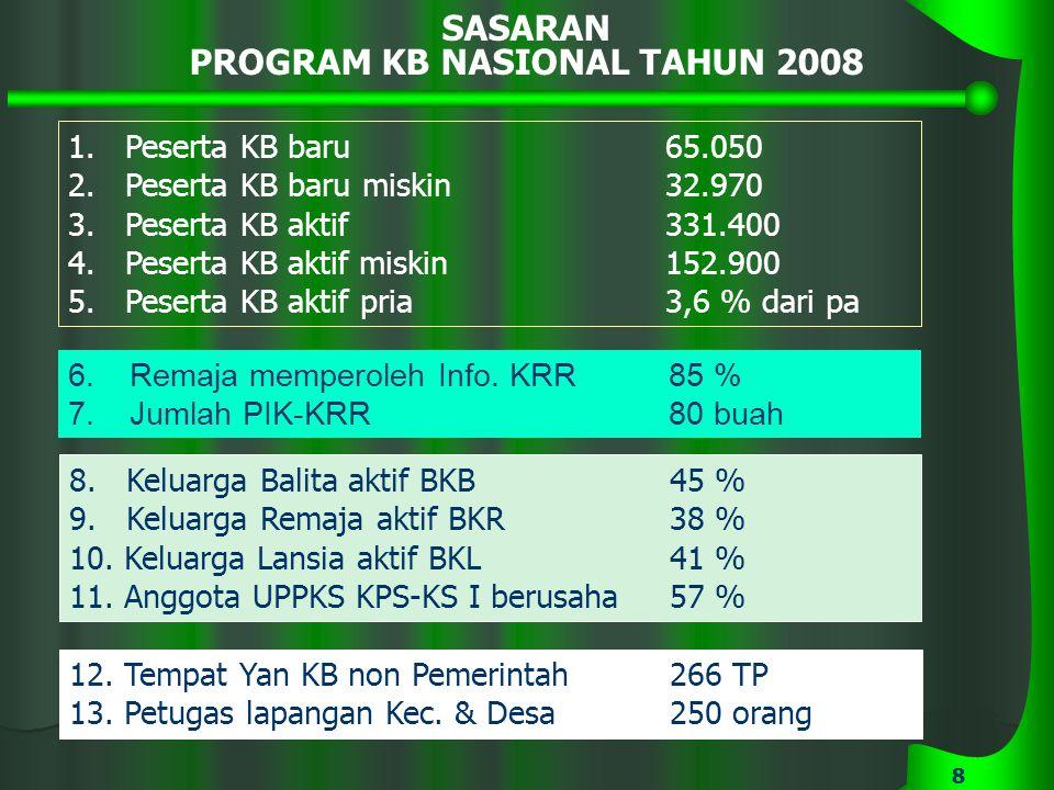 88 SASARAN PROGRAM KB NASIONAL TAHUN 2008 1. Peserta KB baru65.050 2. Peserta KB baru miskin32.970 3. Peserta KB aktif331.400 4. Peserta KB aktif misk